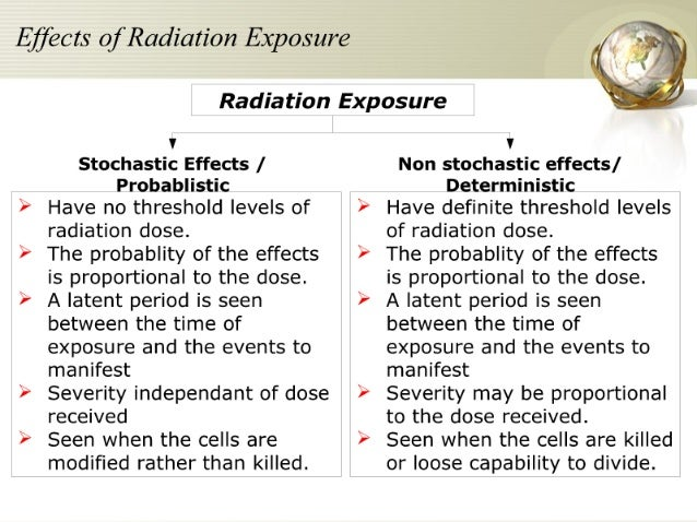 effect and application of radioactivity