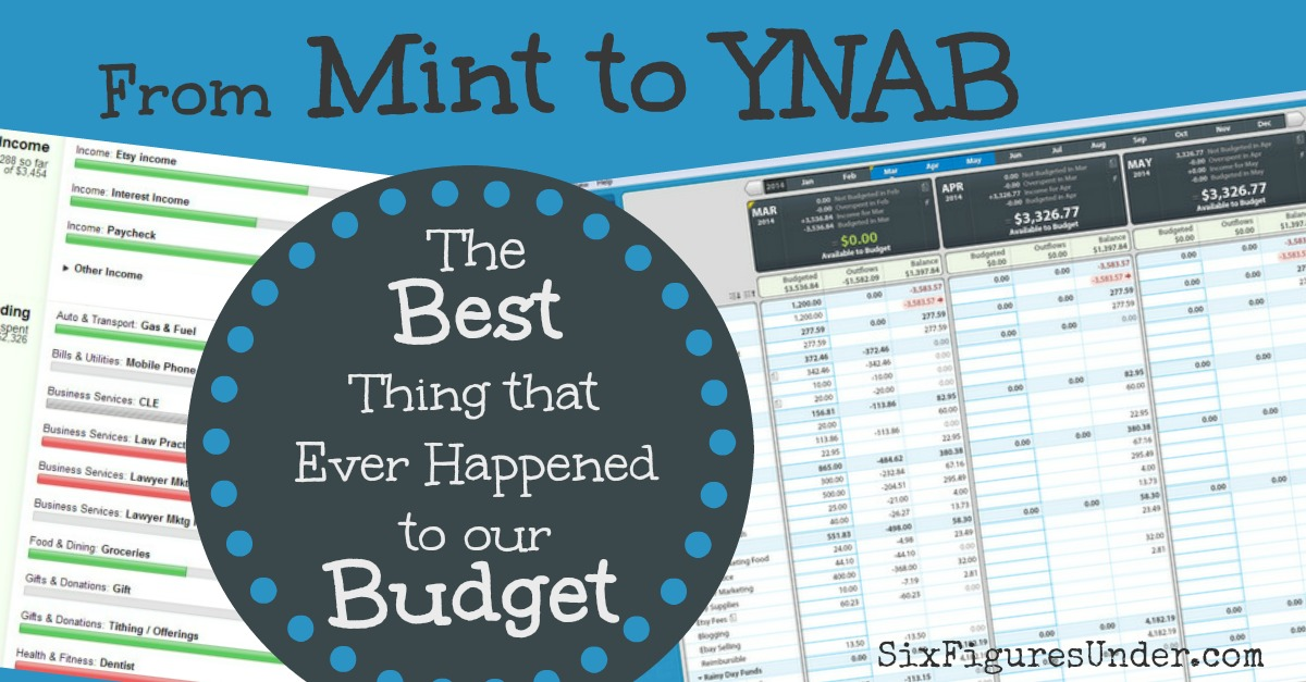 guide to budgeting personal finance series