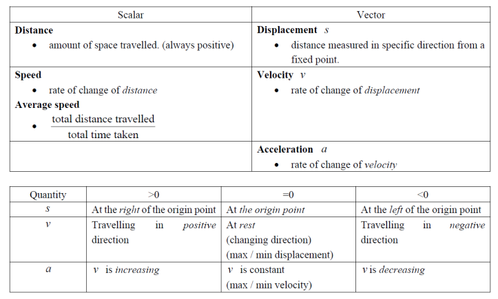 decode a word by solving definite integrals pdf