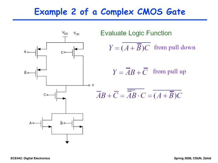 examples of complex terms in logic