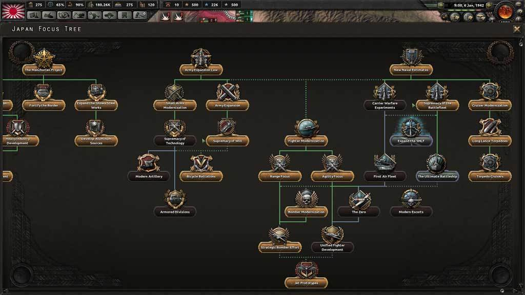 hearts of iron 4 waking the tiger guide