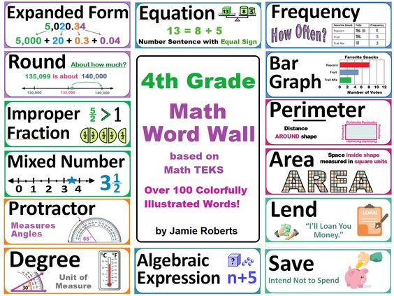 grade 4 math definitions of terms