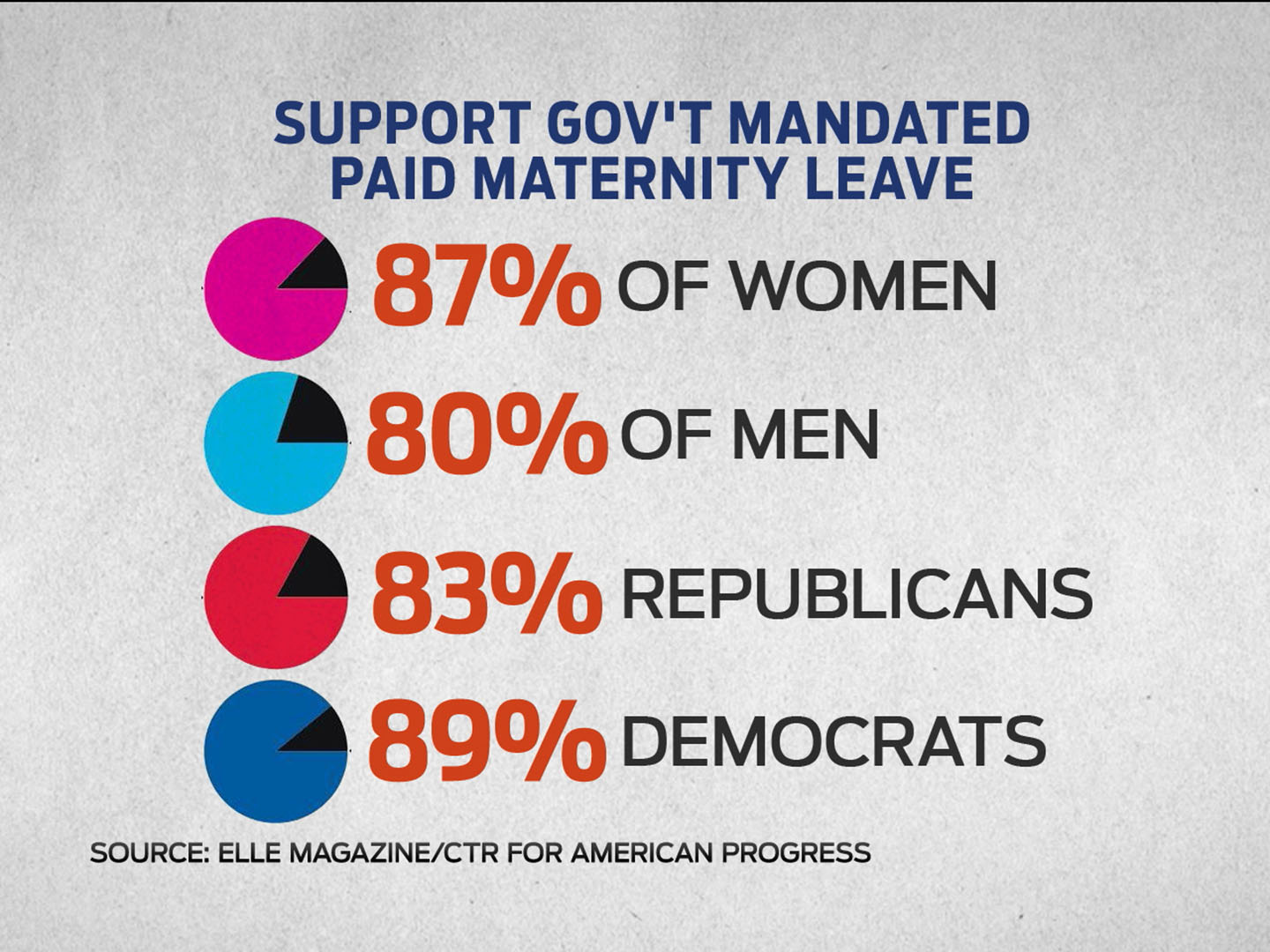guidelines in new maternity leave