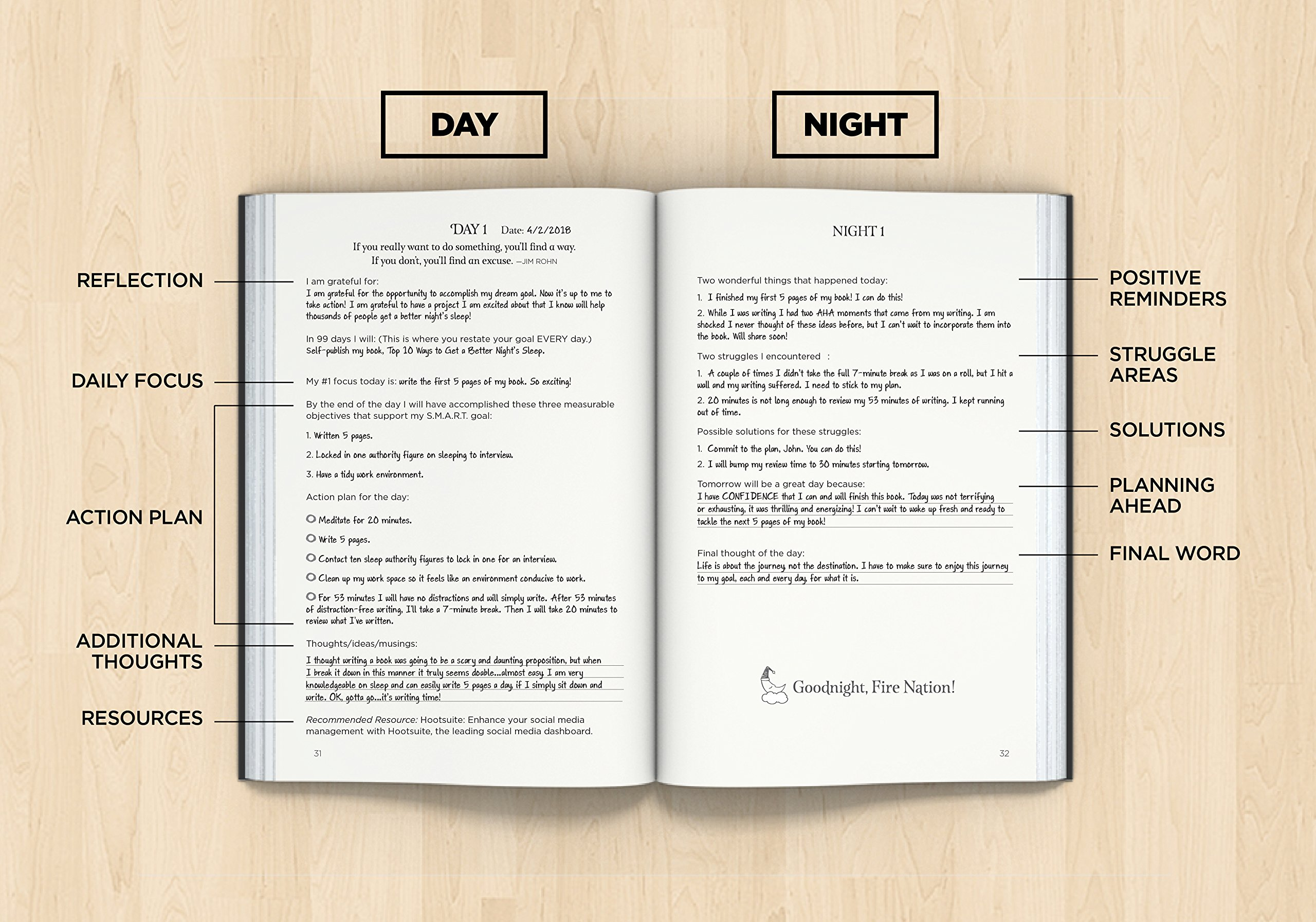guide to create weekly journal for self