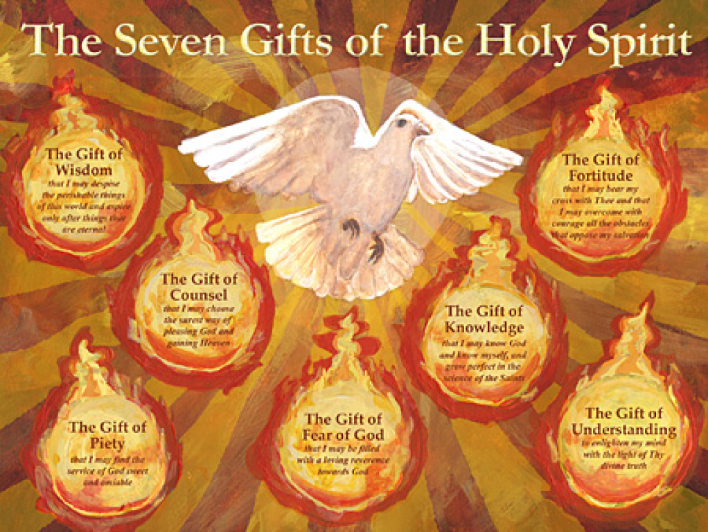 guide for receive the power of the holy spirit tagalog