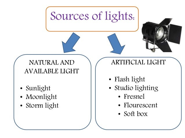 difference between artificial and natural lighting pdf