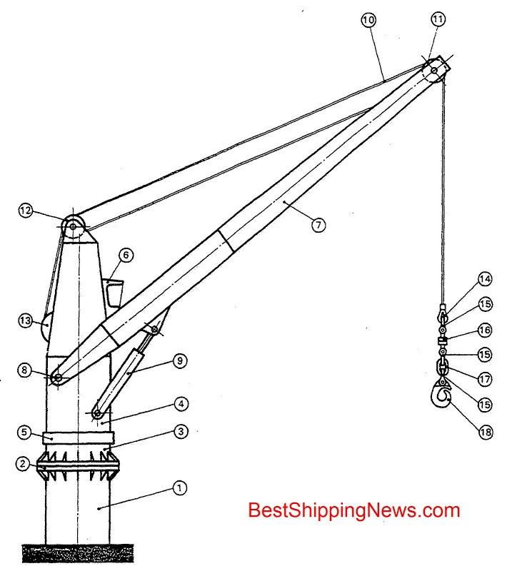 deck crane hydraulic system parts and functions pdf