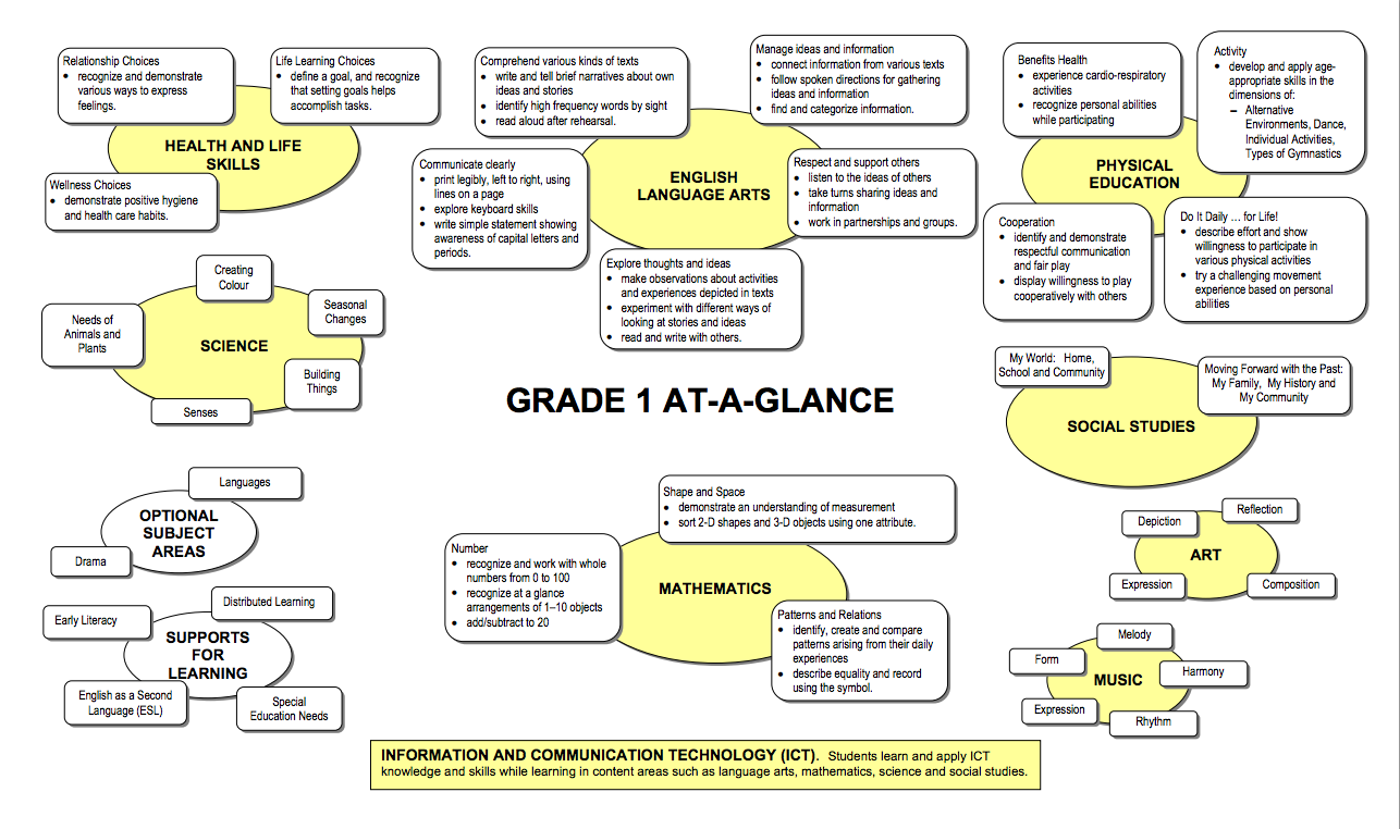 english teachers guide grade 2 pp.44-46 2013