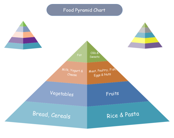example of food combining made easy pdf