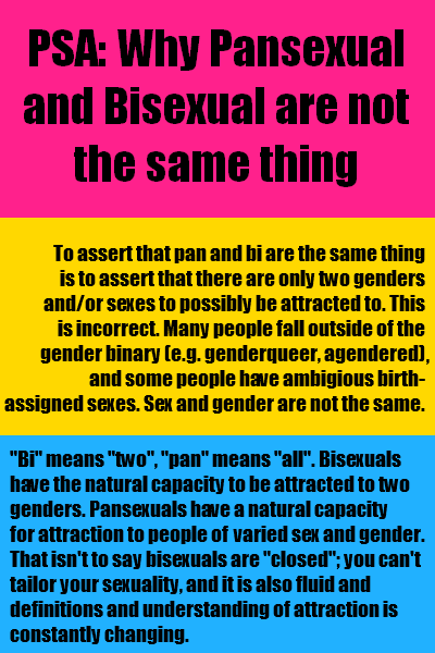 difference between transgender in terms of sexuality